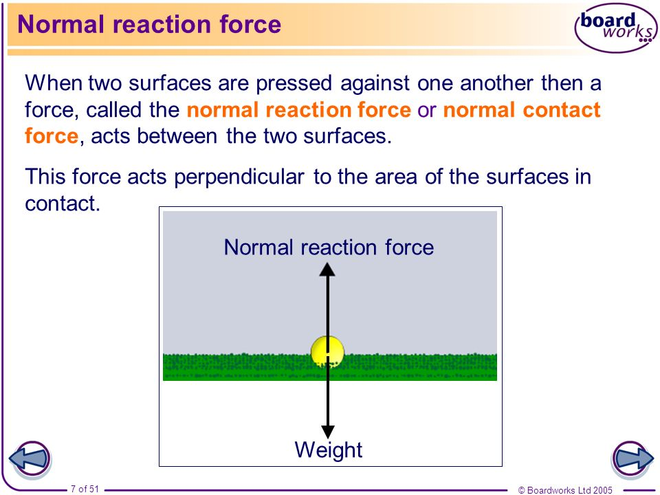 © Boardworks Ltd 2005 7 of 51 Normal reaction force When two surfaces are pressed against one another then a force, called the normal reaction force o