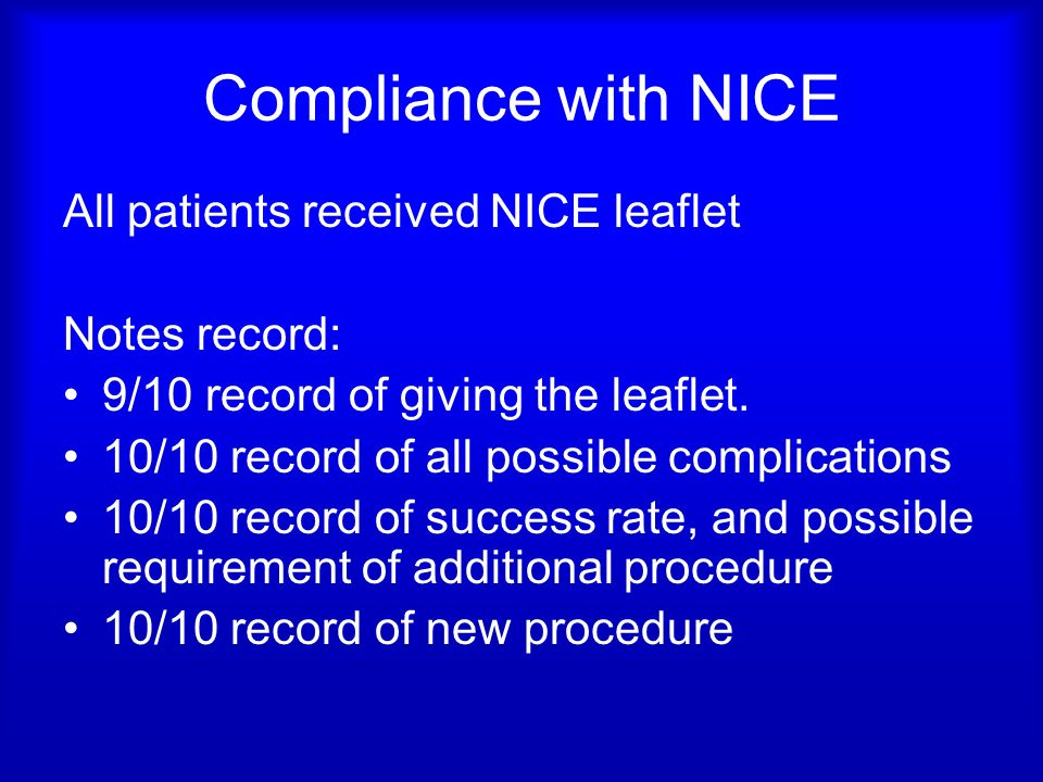 Compliance with NICE All patients received NICE leaflet Notes record: 9/10 record of giving the leaflet.