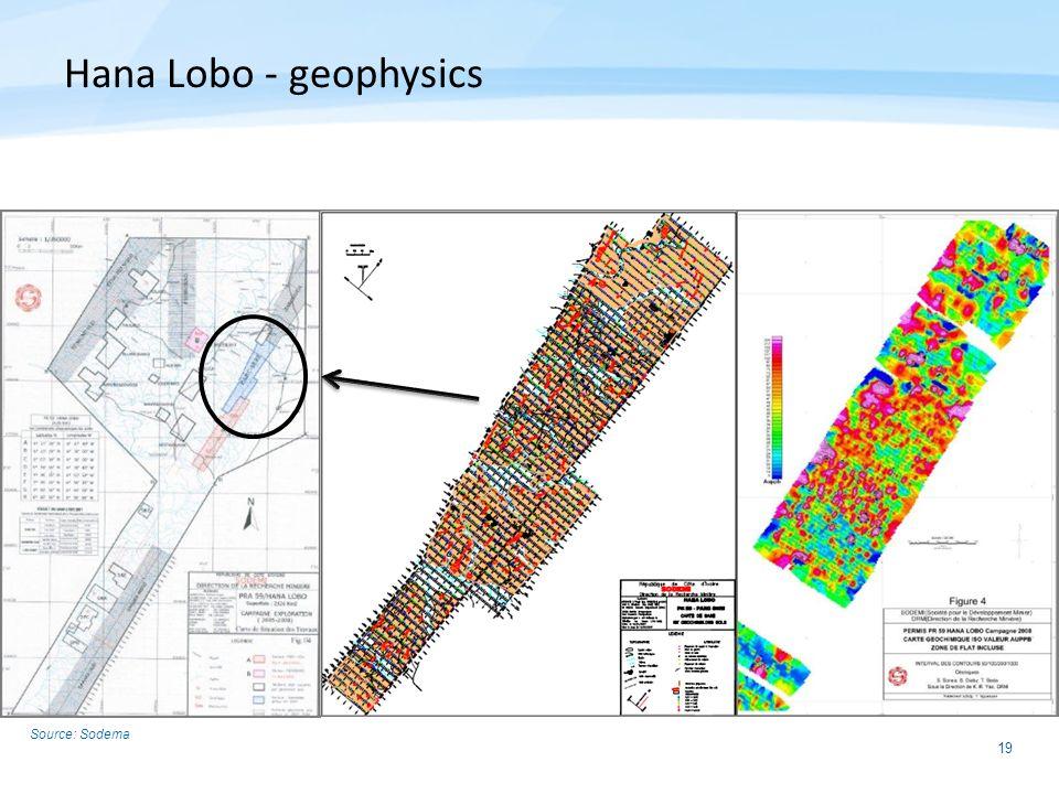 19 Hana Lobo - geophysics Source: Sodema