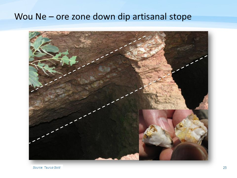 25 Wou Ne – ore zone down dip artisanal stope Source: Taurus Gold