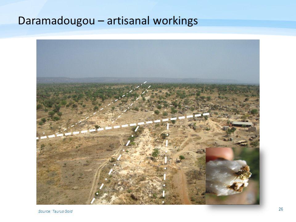 26 Daramadougou – artisanal workings Source: Taurus Gold