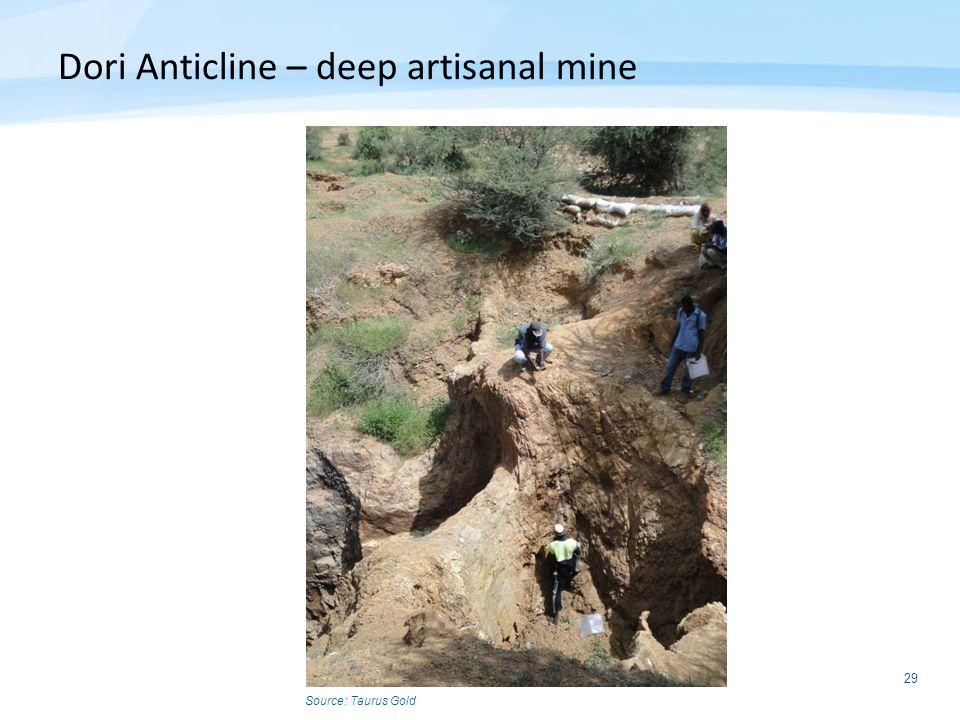 29 Dori Anticline – deep artisanal mine Source: Taurus Gold