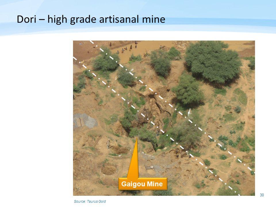 30 Gaigou Mine Dori – high grade artisanal mine Source: Taurus Gold