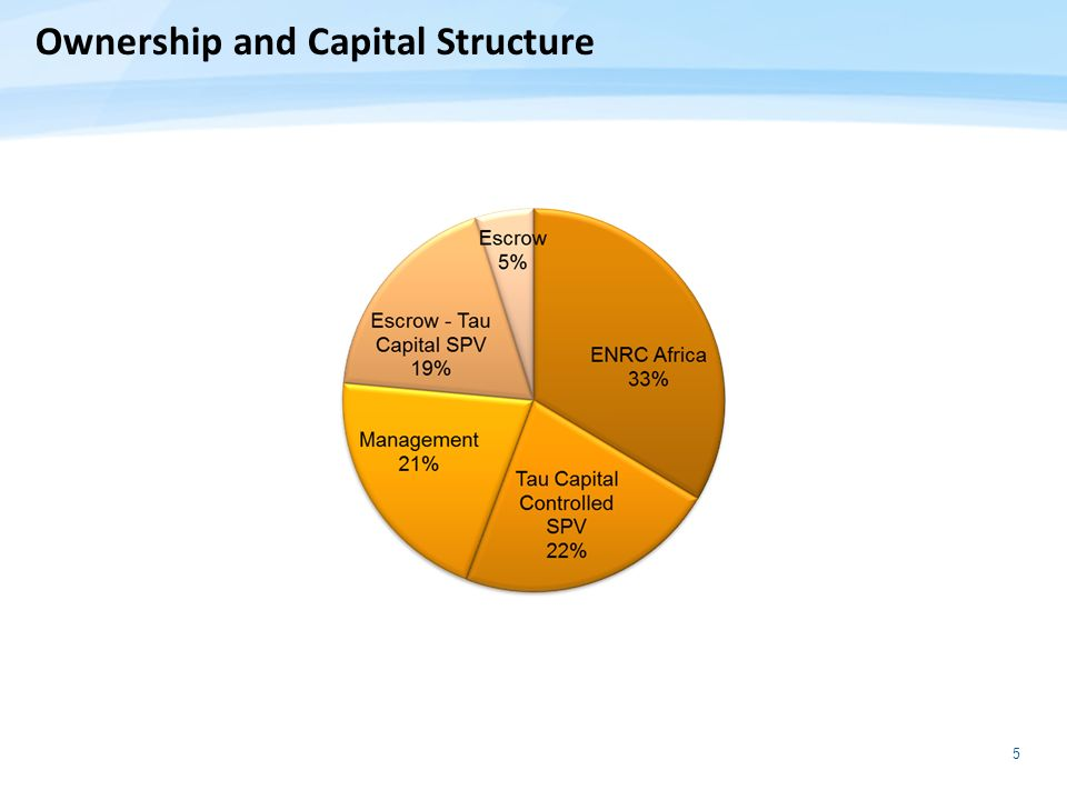 5 Ownership and Capital Structure Subject to NDA - not for distribution