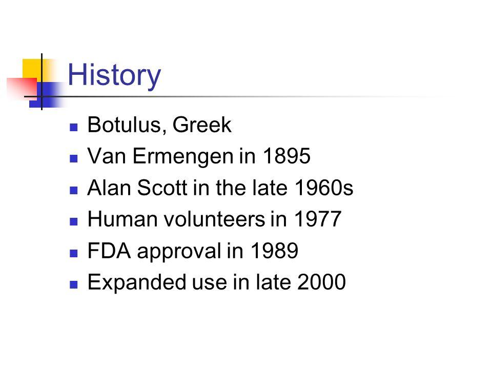 History Botulus, Greek Van Ermengen in 1895 Alan Scott in the late 1960s Human volunteers in 1977 FDA approval in 1989 Expanded use in late 2000