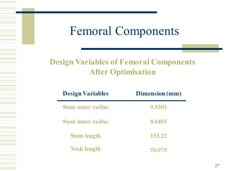 27 Femoral Components Design Variables of Femoral Components After Optimisation Design VariablesDimension (mm) Stem outer radius9.9301 Stem inner radi