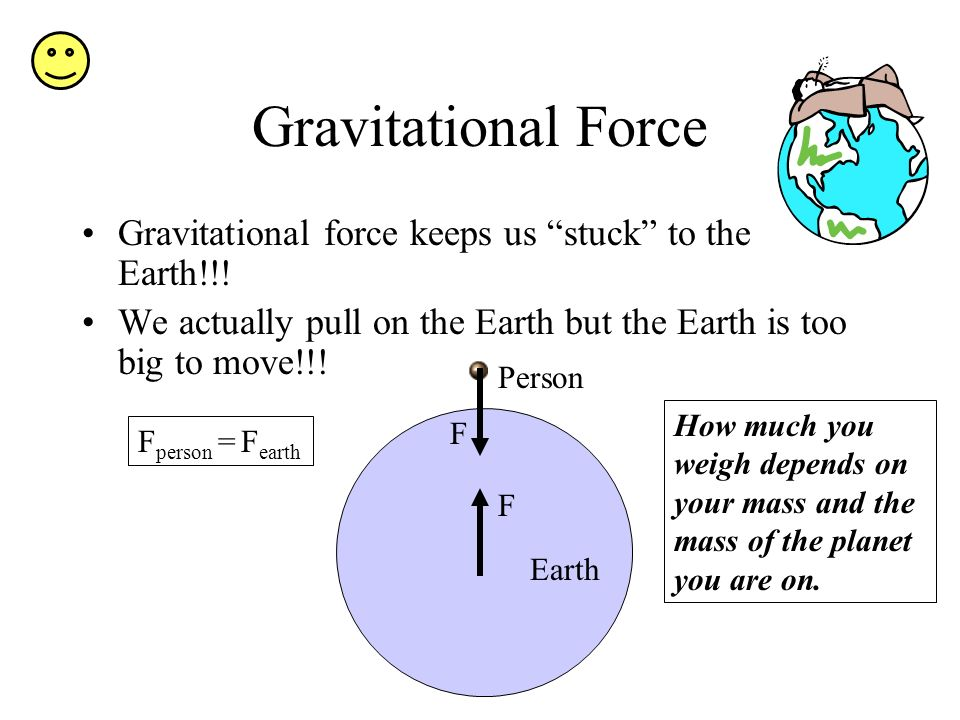 Gravitational Force Gravitational force keeps us stuck to the Earth!!.