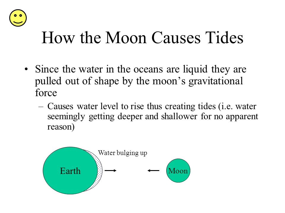 How the Moon Causes Tides Since the water in the oceans are liquid they are pulled out of shape by the moons gravitational force –Causes water level to rise thus creating tides (i.e.