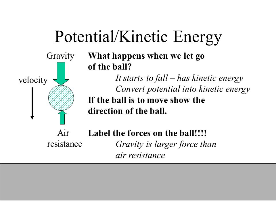Potential/Kinetic Energy What happens when we let go of the ball.