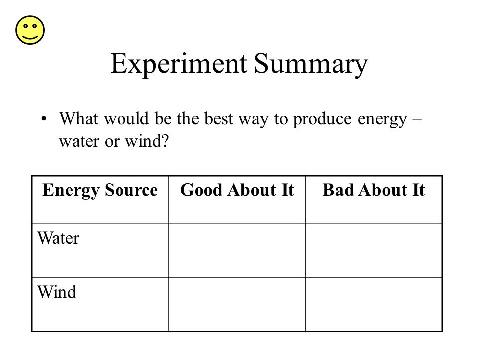 Experiment Summary What would be the best way to produce energy – water or wind.
