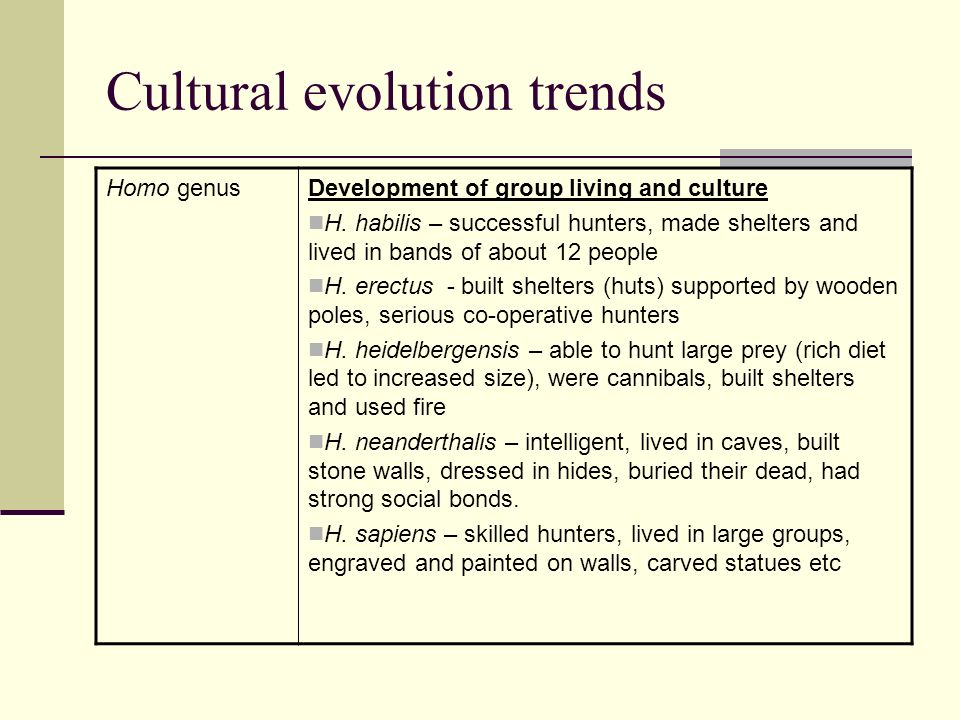 Cultural Evolution in Humans Can be defined as; Tools, books, writing, art, language, music, ritual etc Is passed down by teaching (oral or written) Is fast