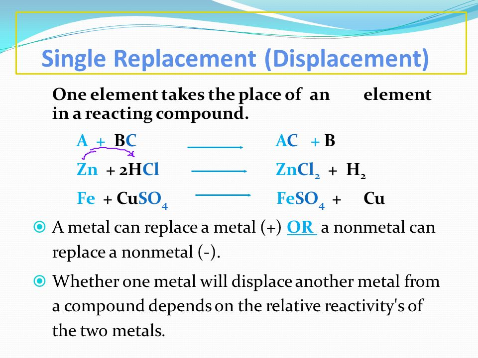 Single Replacement (Displacement) One element takes the place of an element in a reacting compound. A + BC AC + B Zn + 2HCl ZnCl 2 + H 2 Fe + CuSO 4 F