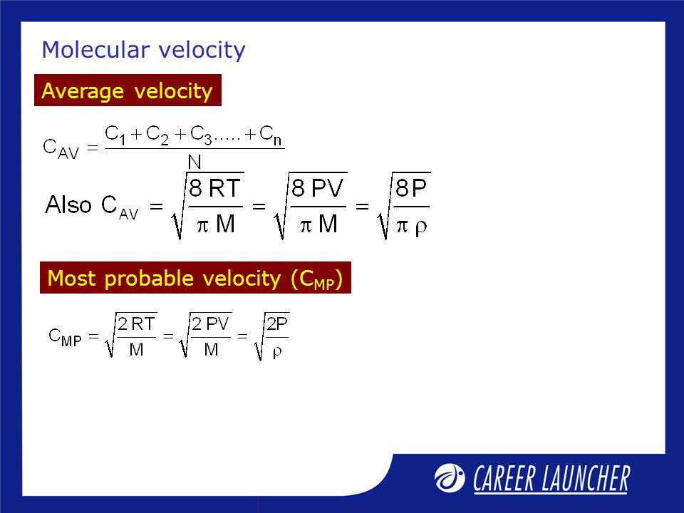 Molecular velocity Average velocity Most probable velocity (C MP )