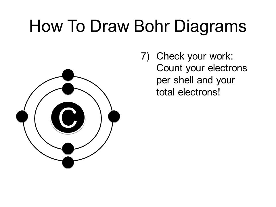 How To Draw Bohr Diagrams 7) Check your work: Count your electrons per shell and your total electrons! C C