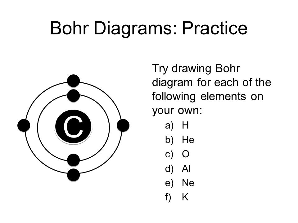 Bohr Diagrams: Practice Try drawing Bohr diagram for each of the following elements on your own: a)H b)He c)O d)Al e)Ne f)K C C