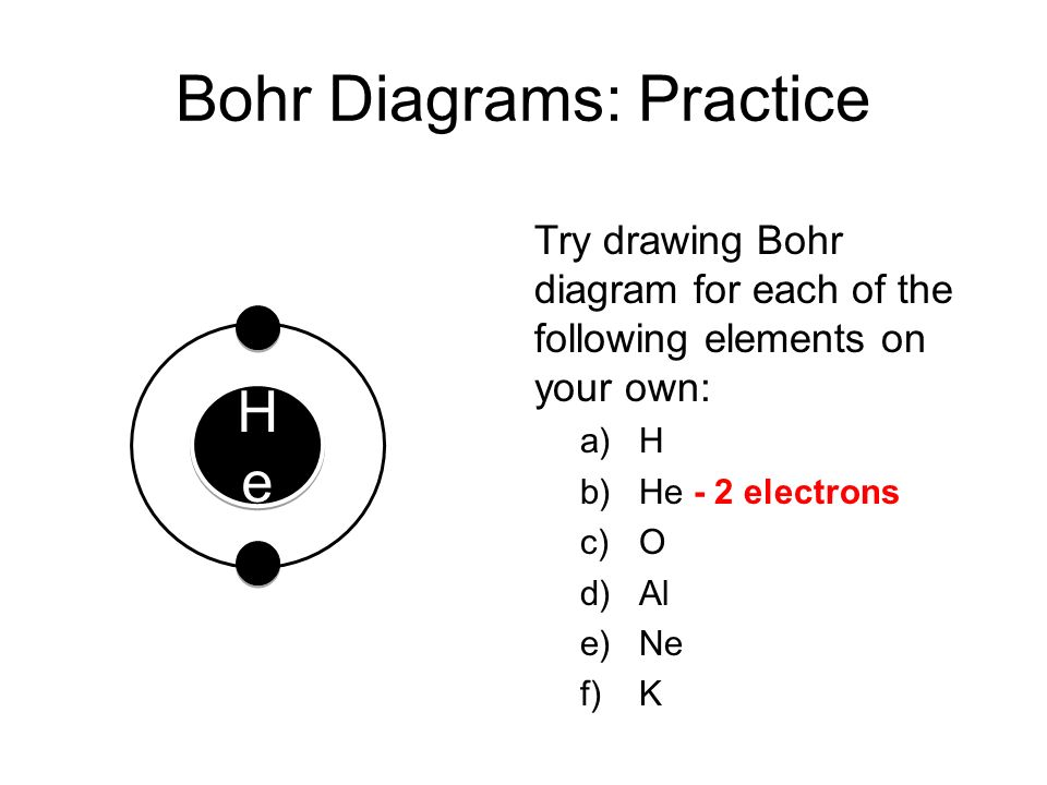 Bohr Diagrams: Practice Try drawing Bohr diagram for each of the following elements on your own: a)H b)He - 2 electrons c)O d)Al e)Ne f)K HeHe HeHe
