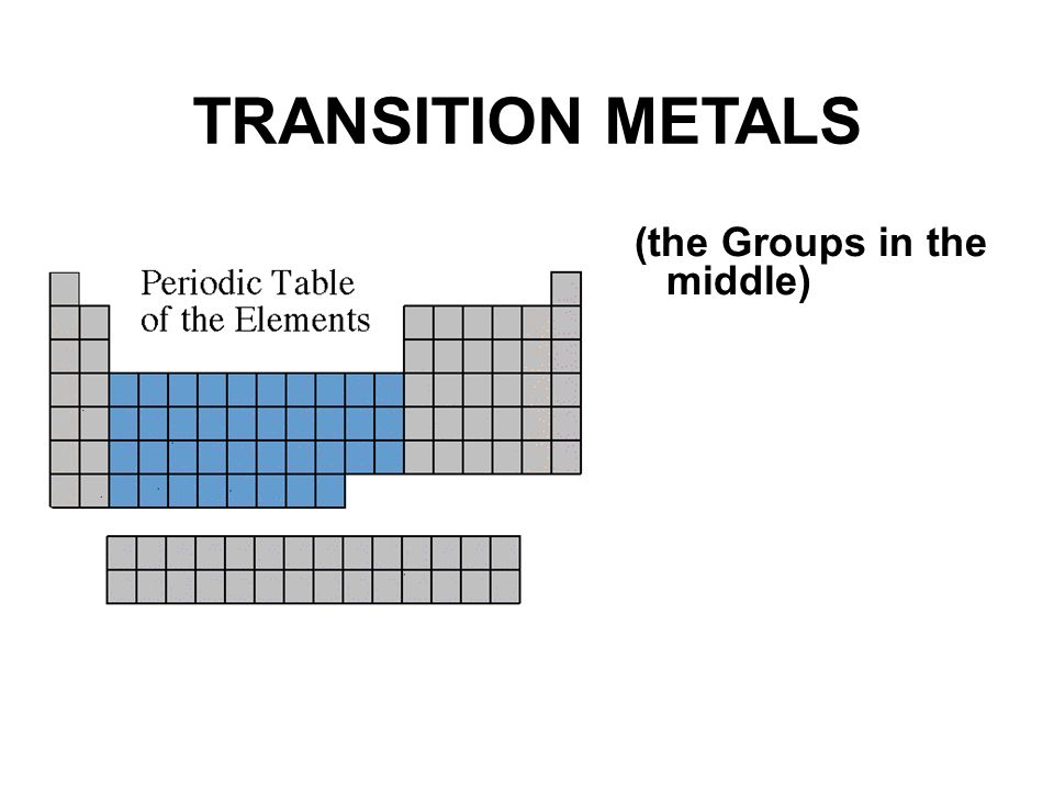 TRANSITION METALS (the Groups in the middle)