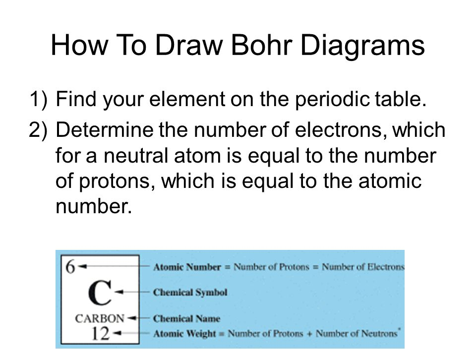 How To Draw Bohr Diagrams 1)Find your element on the periodic table. 2)Determine the number of electrons, which for a neutral atom is equal to the num