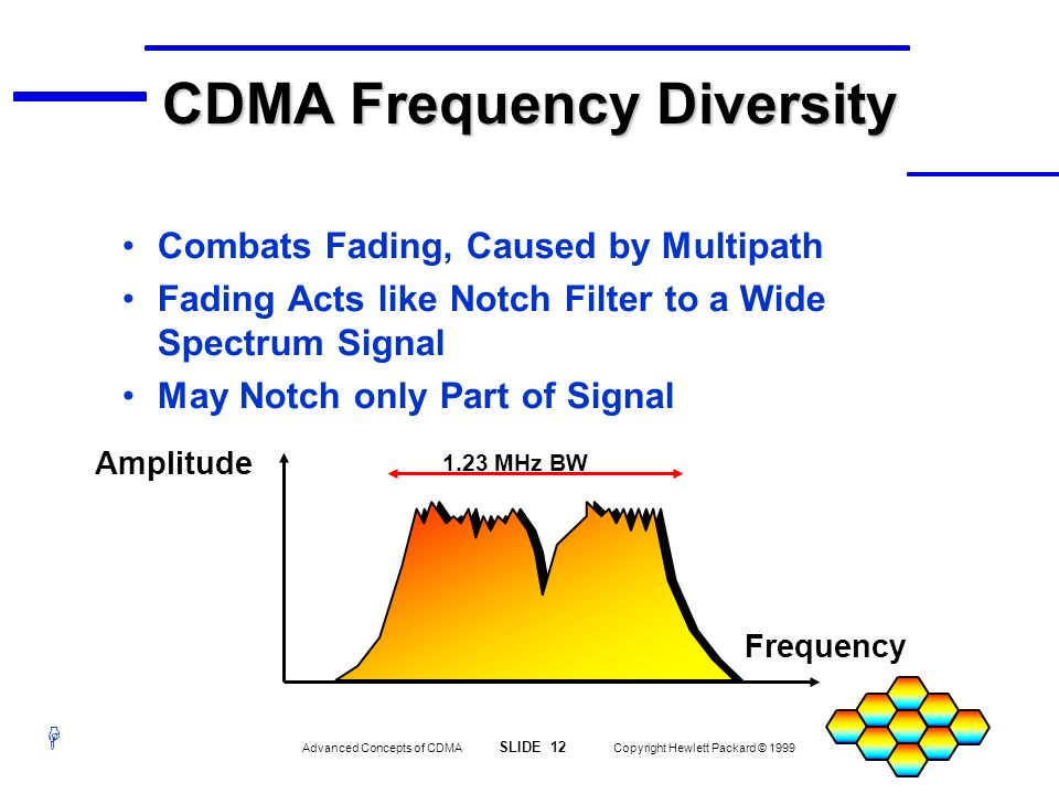 H Advanced Concepts of CDMA SLIDE 12 Copyright Hewlett Packard © 1999 Amplitude Frequency 1.23 MHz BW CDMA Frequency Diversity Combats Fading, Caused