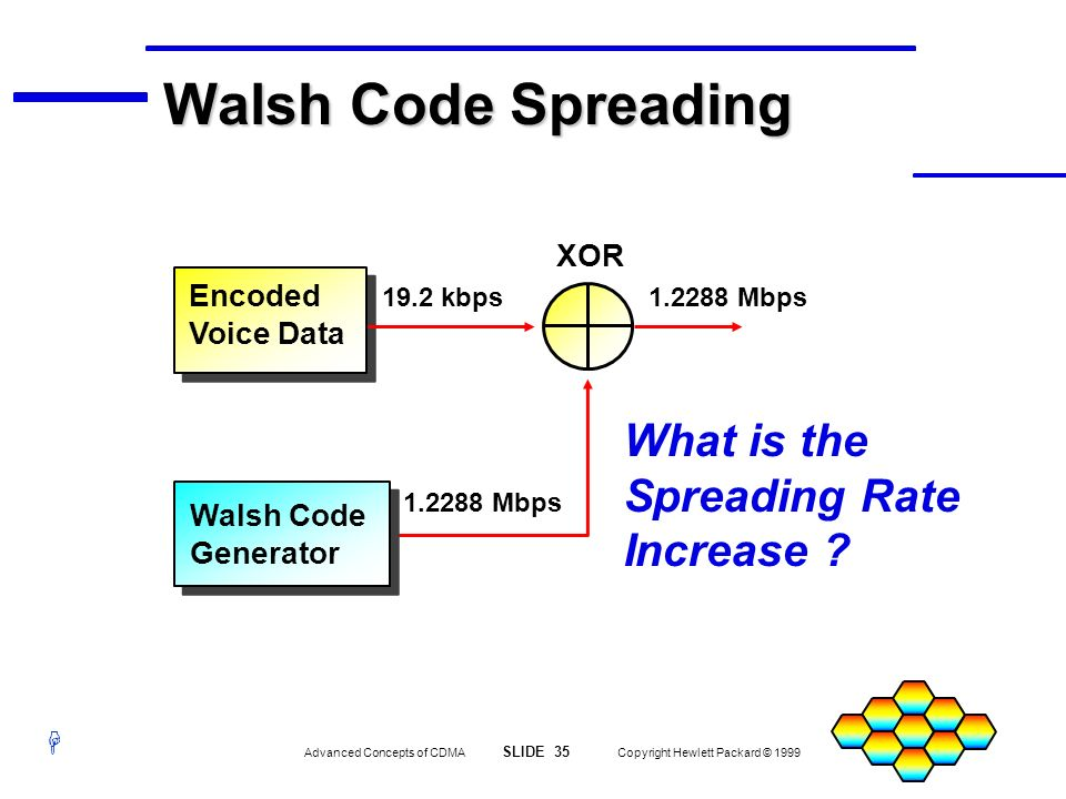 H Advanced Concepts of CDMA SLIDE 35 Copyright Hewlett Packard © 1999 What is the Spreading Rate Increase ? Encoded Voice Data 19.2 kbps 1.2288 Mbps X