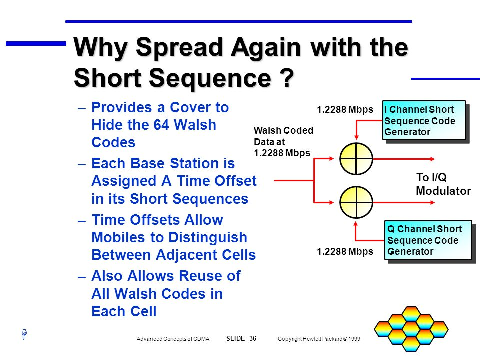 H Advanced Concepts of CDMA SLIDE 36 Copyright Hewlett Packard © 1999 To I/Q Modulator 1.2288 Mbps Q Channel Short Sequence Code Generator Walsh Coded