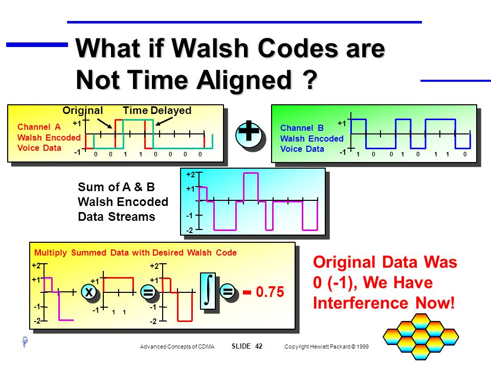 H Advanced Concepts of CDMA SLIDE 42 Copyright Hewlett Packard © 1999 + Sum of A & B Walsh Encoded Data Streams Channel A Walsh Encoded Voice Data +1