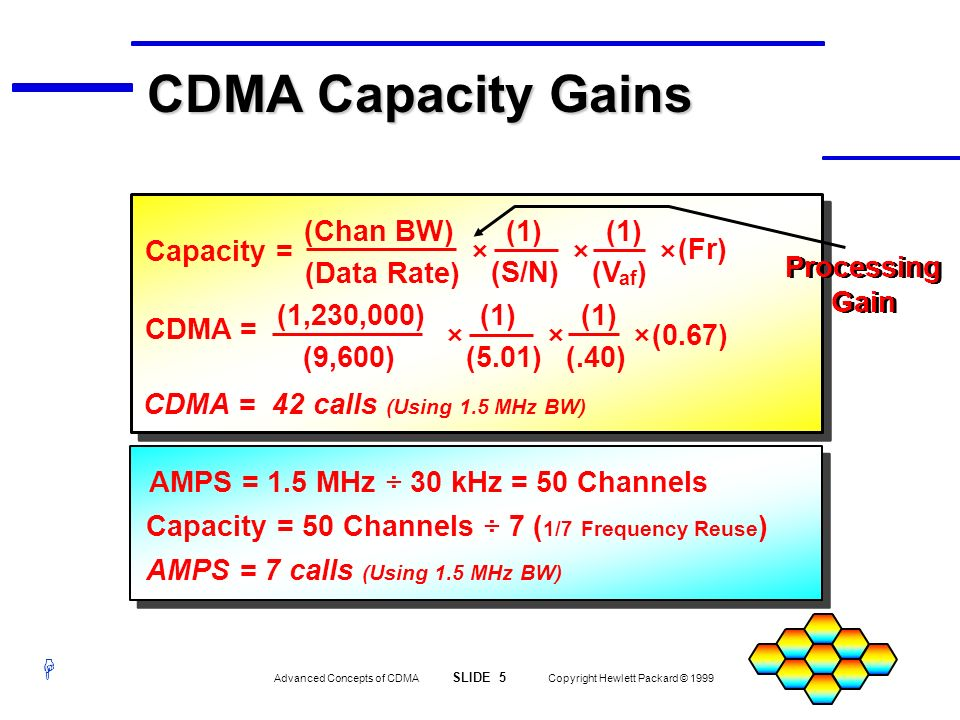 H Advanced Concepts of CDMA SLIDE 36 Copyright Hewlett Packard © 1999 To I/Q Modulator 1.2288 Mbps Q Channel Short Sequence Code Generator Walsh Coded Data at 1.2288 Mbps I Channel Short Sequence Code Generator Why Spread Again with the Short Sequence .