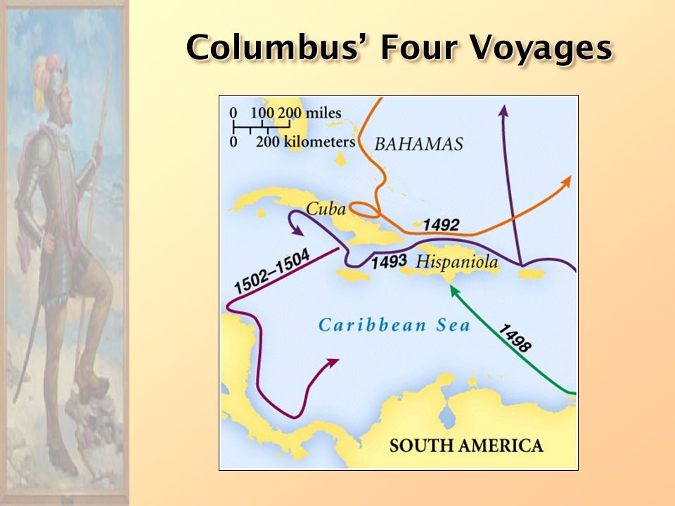 Explorers Sailing For Spain Columbus - Italian sailing for Spain - Landed in the West Indies - 1492 Magellan - Portuguese sailing for Spain - 1st to c