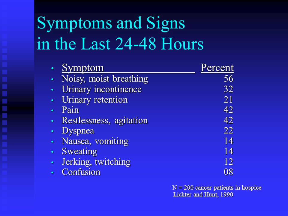 Symptoms and Signs in the Last 24-48 Hours Symptom Percent Symptom Percent Noisy, moist breathing56 Noisy, moist breathing56 Urinary incontinence32 Ur