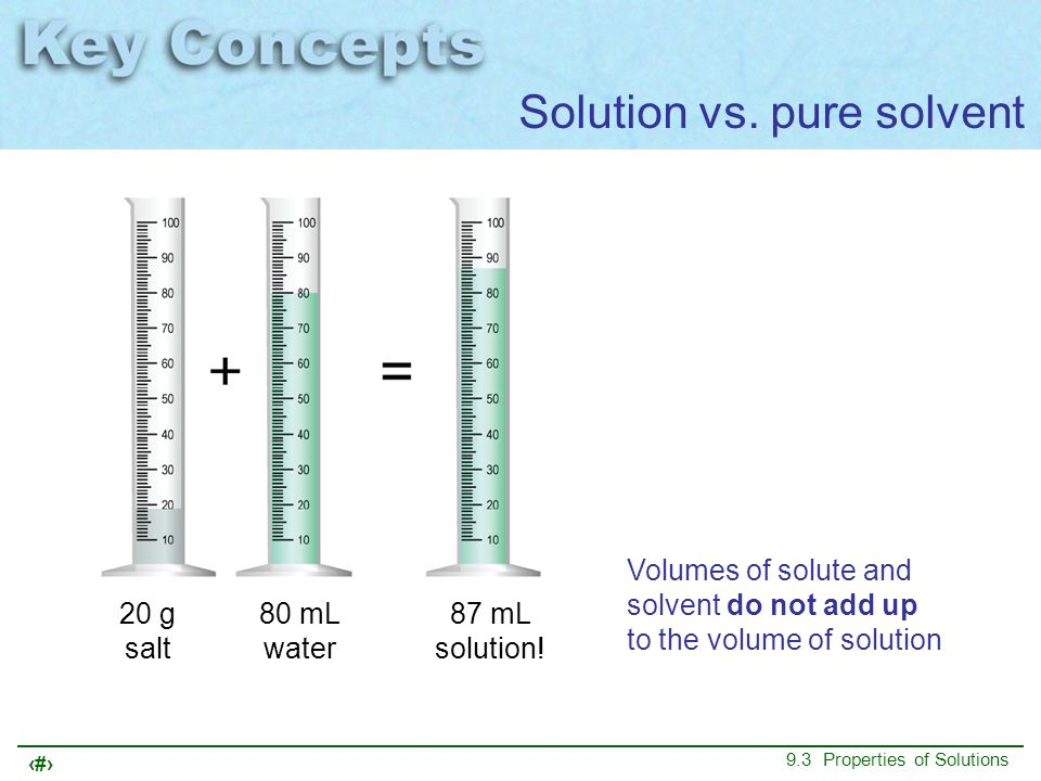 35 9.3 Properties of Solutions Volumes of solute and solvent do not add up to the volume of solution 20 g salt 80 mL water 87 mL solution! Solution vs
