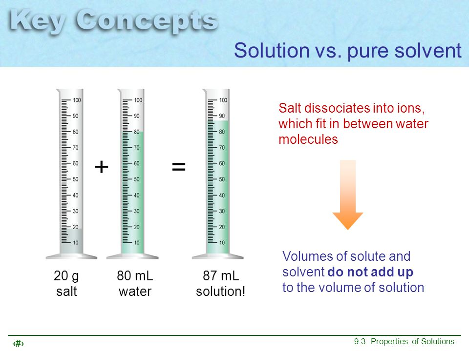 36 9.3 Properties of Solutions Volumes of solute and solvent do not add up to the volume of solution 20 g salt 80 mL water 87 mL solution! Salt dissoc