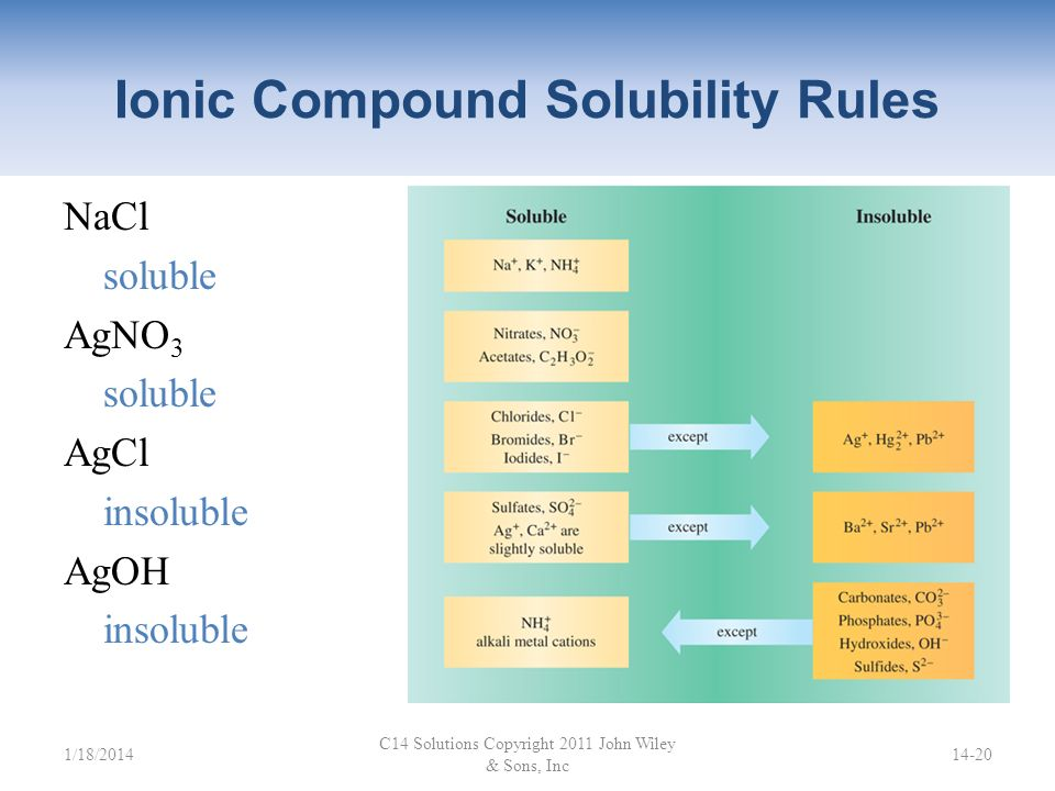 Solubility Solubility describes the amount of a substance that will dissolve in a specified amount of solvent at a particular temperature. For example