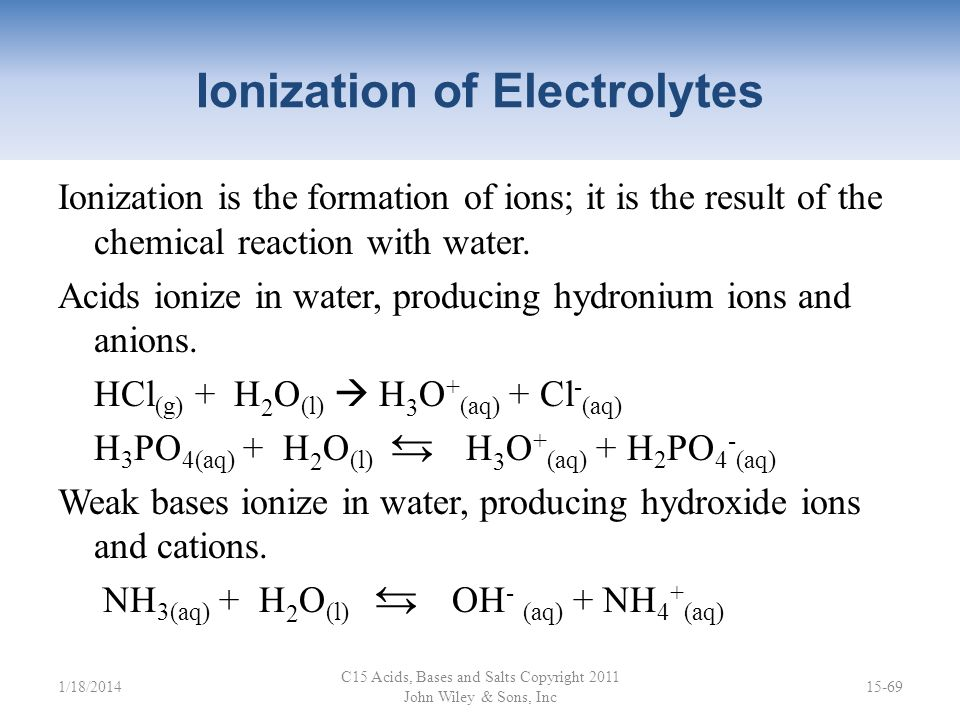 Dissociation of Electrolytes Salts dissociate into cations and anions when they dissolve in water. NaCl (s) Na + (aq) + Cl - (aq) C15 Acids, Bases and