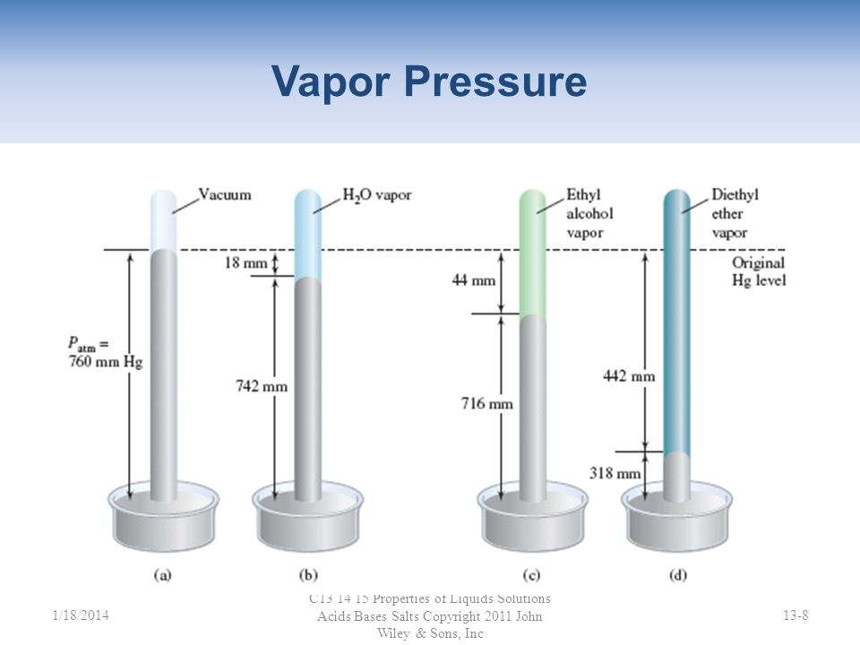 Vapor Pressure Is independent of the quantity of the liquid or its surface area Increases with increasing temperature. Depends on the strength of the