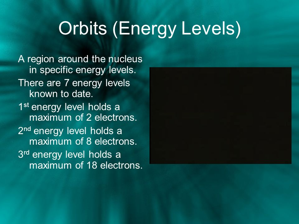 Orbits (Energy Levels) A region around the nucleus in specific energy levels. There are 7 energy levels known to date. 1 st energy level holds a maxim