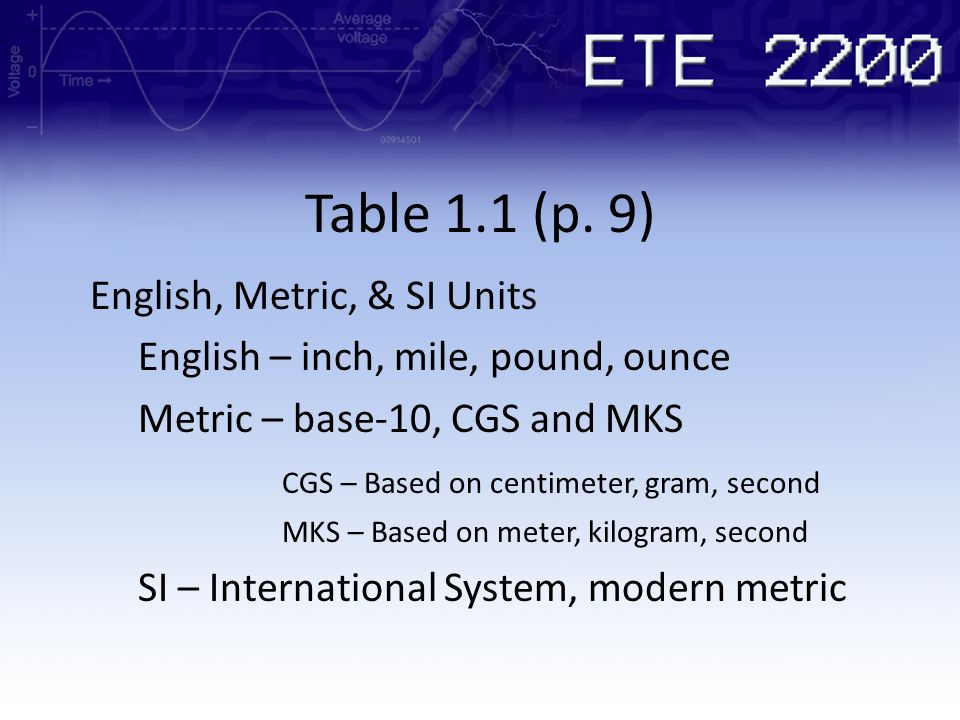 Table 1.1 (p. 9) English, Metric, & SI Units English – inch, mile, pound, ounce Metric – base-10, CGS and MKS CGS – Based on centimeter, gram, second