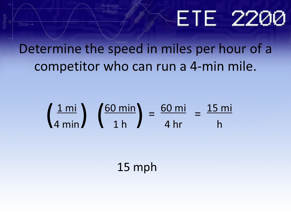 Determine the speed in miles per hour of a competitor who can run a 4-min mile. 1 mi 4 min 60 min 1 h 60 mi 4 hr 15 mi h (()) == 15 mph