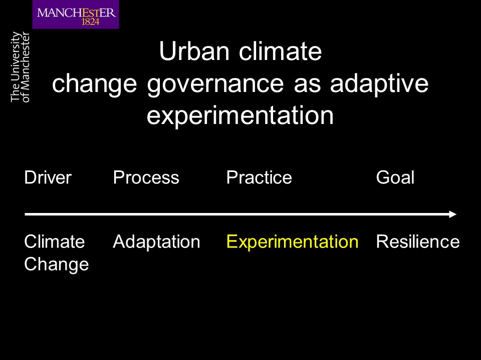 Urban climate change governance as adaptive experimentation DriverProcessPracticeGoal Climate Change AdaptationExperimentationResilience