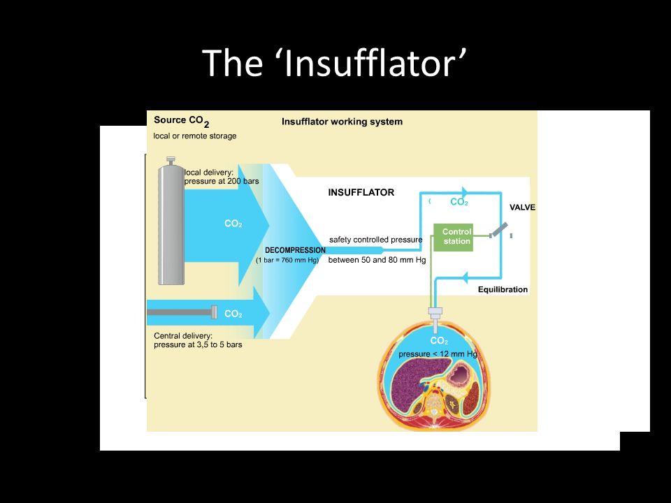 The Insufflator