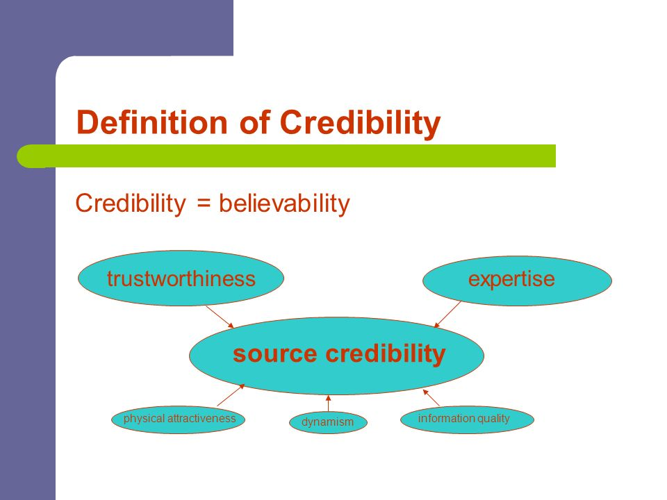 Definition of Credibility Credibility = believability source credibility trustworthinessexpertise information quality dynamism physical attractiveness