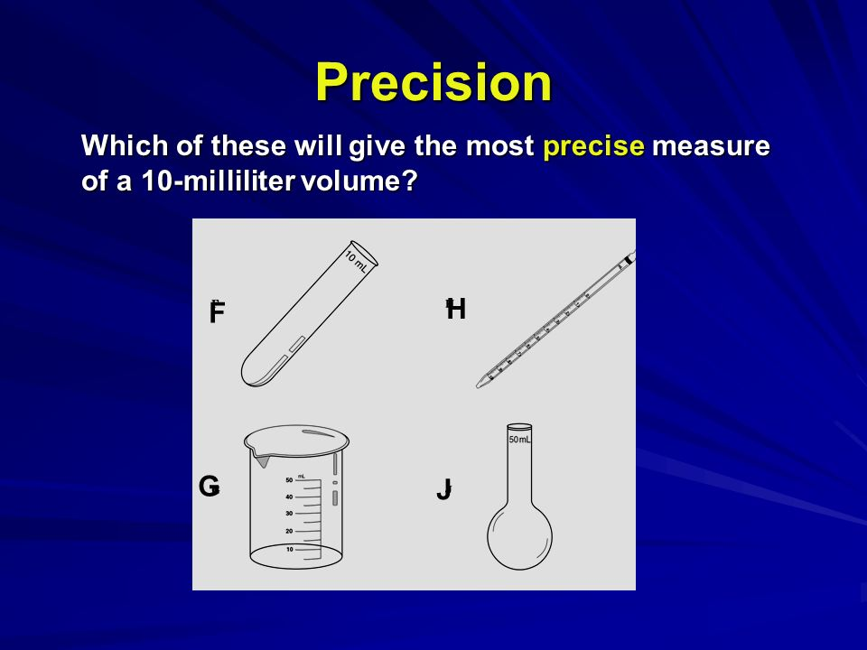 Precision Which of these will give the mostprecise measure of a 10-milliliter volume.