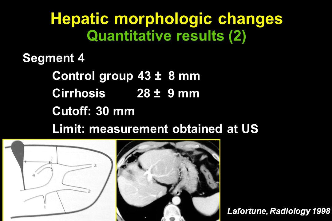 Hepatic morphologic changes Quantitative results (2) Segment 4 Control group 43 ± 8 mm Cirrhosis 28 ± 9 mm Cutoff: 30 mm Limit: measurement obtained a