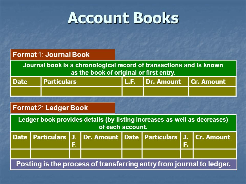Format 2: Ledger Book Format 1: Journal Book Account Books Journal book is a chronological record of transactions and is known as the book of original or first entry.