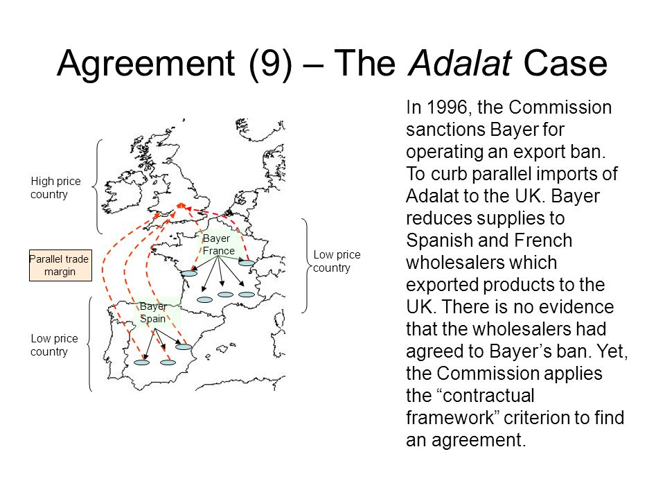 Agreement (9) – The Adalat Case Low price country High price country Parallel trade margin Bayer Spain Bayer France In 1996, the Commission sanctions