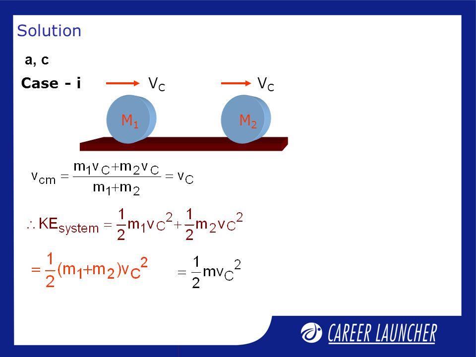Solution = (c) is correct while (b) is wrong M1M1 M2M2 V1V1 V2V2 Case - ii
