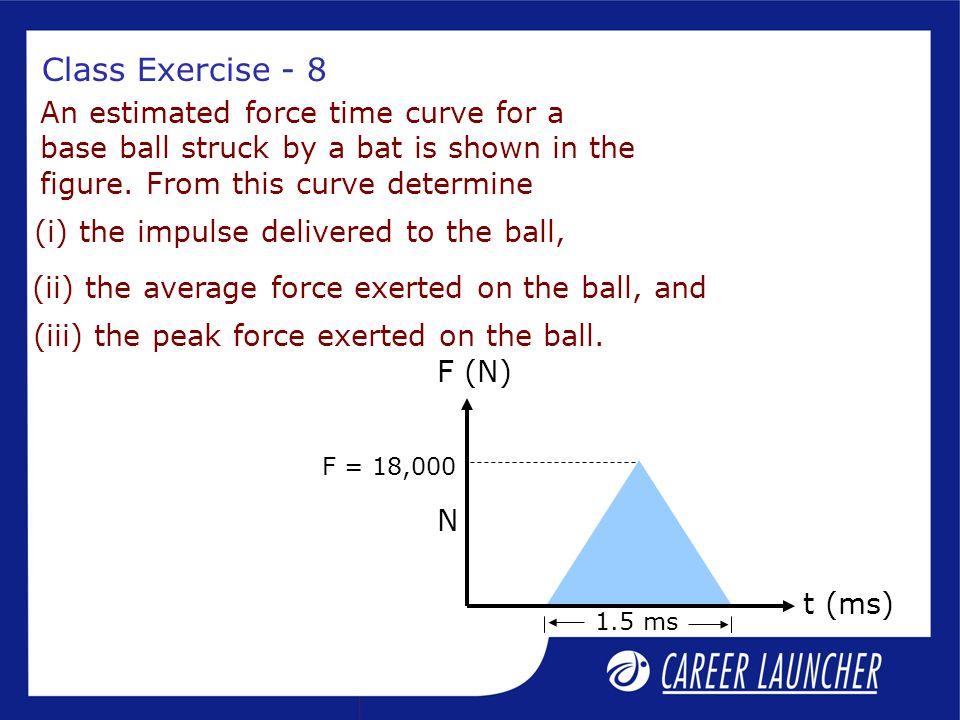 Solution (a) Impulse J = Area under F-t graph (c) F max = 18000 N (b) Impulse J = force × t