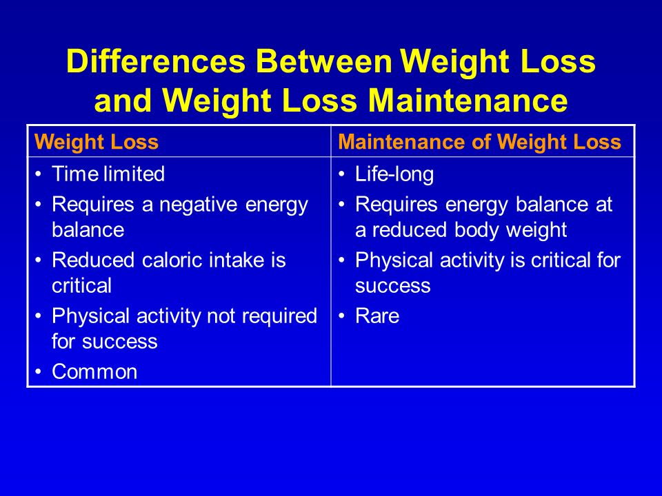 Differences Between Weight Loss and Weight Loss Maintenance Weight LossMaintenance of Weight Loss Time limited Requires a negative energy balance Redu