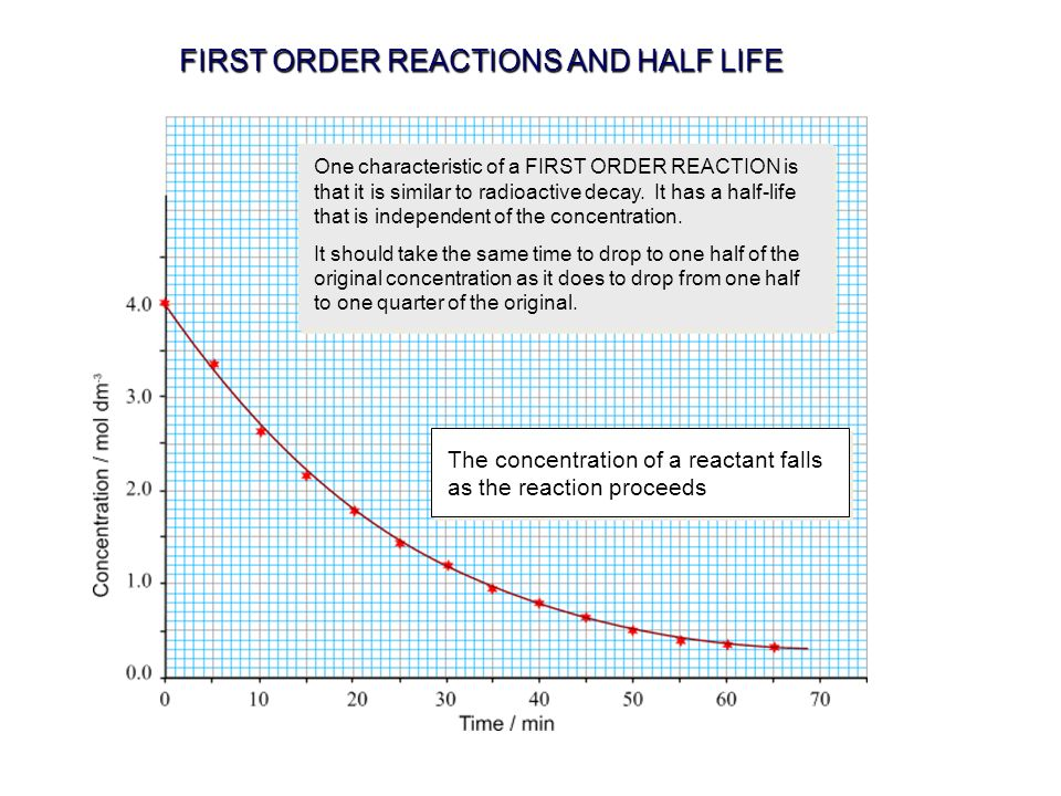 FIRST ORDER REACTIONS AND HALF LIFE One characteristic of a FIRST ORDER REACTION is that it is similar to radioactive decay. It has a half-life that i