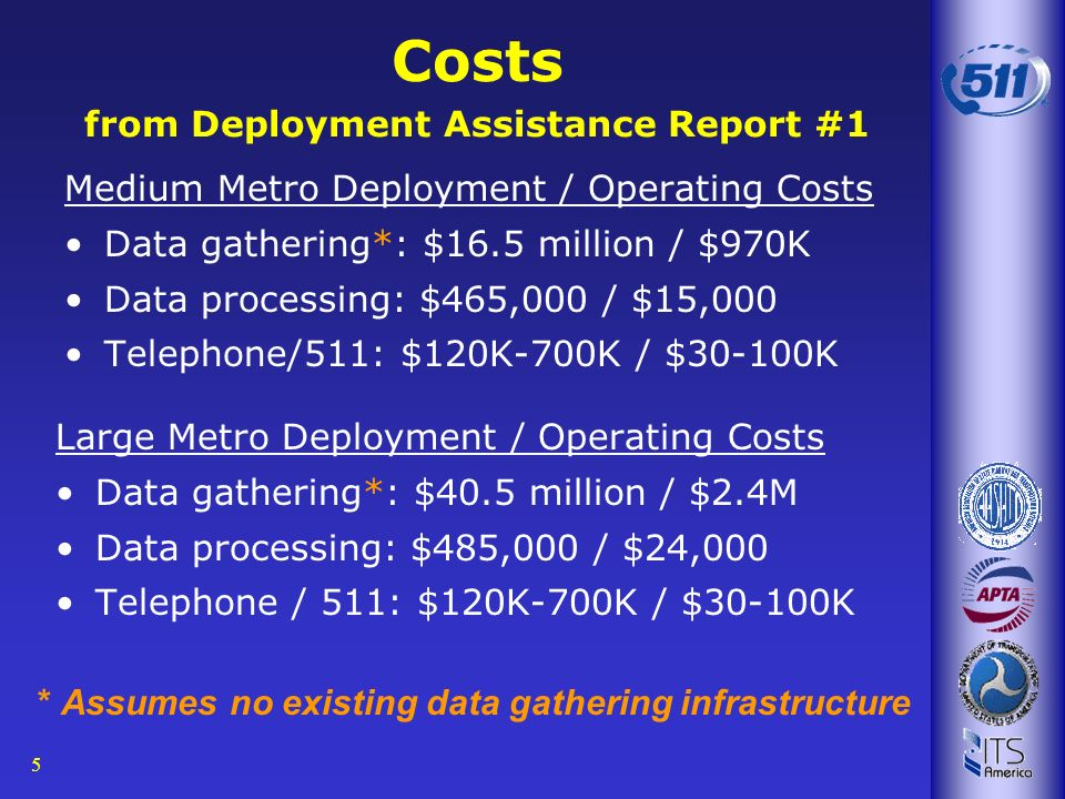 5 Costs from Deployment Assistance Report #1 Medium Metro Deployment / Operating Costs Data gathering*: $16.5 million / $970K Data processing: $465,00
