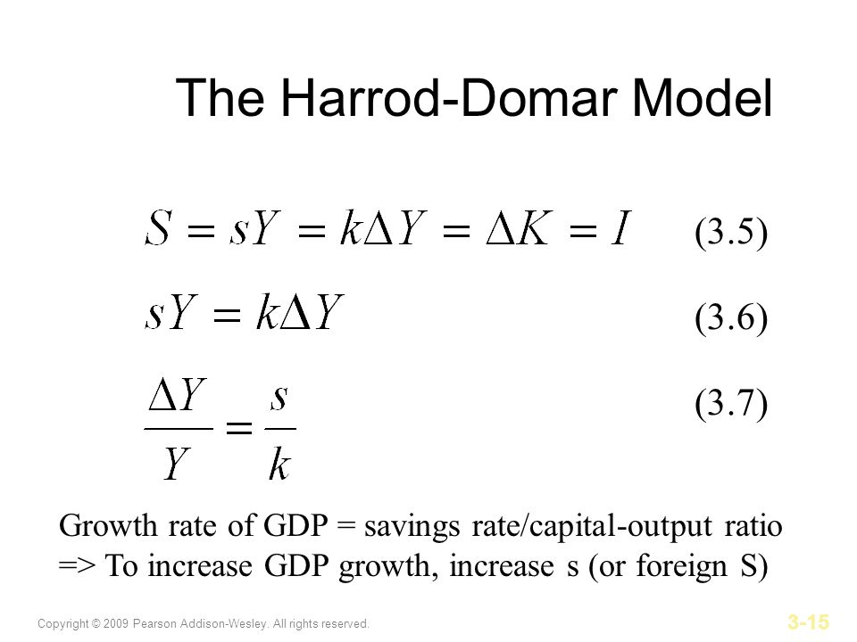 Copyright © 2009 Pearson Addison-Wesley. All rights reserved. 3-15 The Harrod-Domar Model (3.5) (3.6) (3.7) Growth rate of GDP = savings rate/capital-